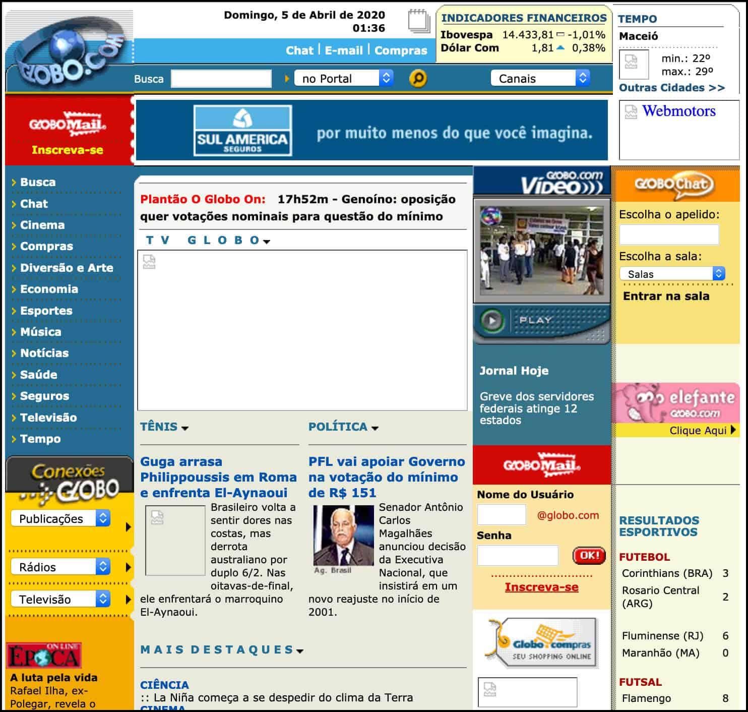 Globo (2000)